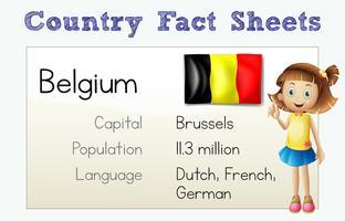 Modèle de fiche pour le pays de la Belgique vecteur