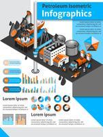 Infographie isométrique du pétrole