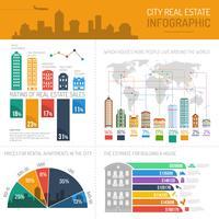 Set d'infographie maison vecteur