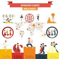 Affiche des éléments infographiques Word dances vecteur