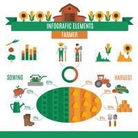 Infographie des terres agricoles