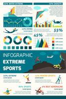 Infographie des sports extrêmes vecteur
