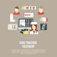 Traitement des os fracturés vecteur