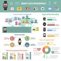 Infographie de la montre intelligente vecteur