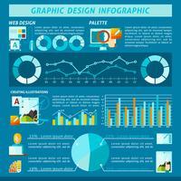 Infographie de conception graphique