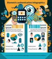 Infographie d'authentification biométrique vecteur