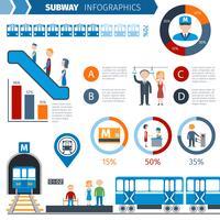 ensemble d'infographie de métro