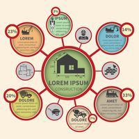 Éléments d'infographie de construction vecteur
