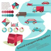 Infographie de transport terrestre