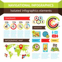 Jeu d'infographie de navigation
