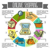 Infographie des achats en ligne vecteur