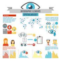 Ensemble d'infographie oculiste vecteur
