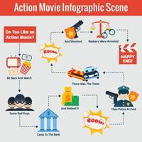 Infographie de film d'action