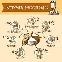 Croquis d'infographie de cuisine