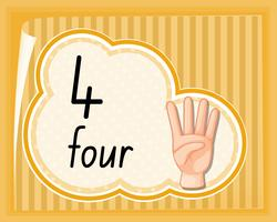 Geste de la main numéro quatre