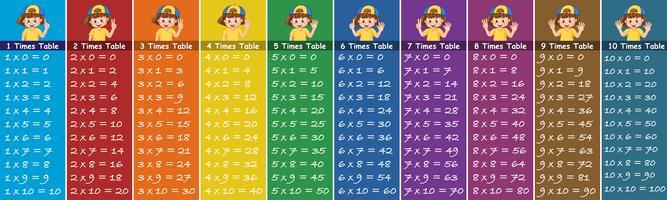 Nombre de maths table