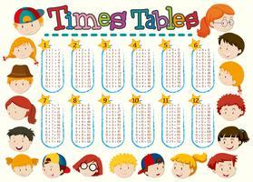 Tableau des temps avec fond d'enfants heureux
