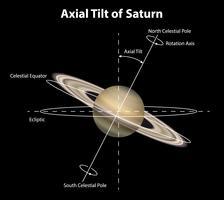 Planète Saturne vecteur