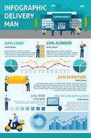 Brochure de présentation infographique du service de livraison vecteur