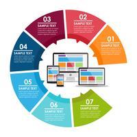 Infographie de conception web réactive vecteur
