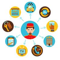 Composition des icônes du service hôtelier