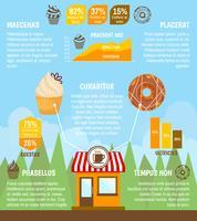 Infographie de gâteau de beignet