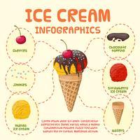 Infographie de la glace vecteur