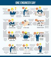 Infographie d'une journée d'ingénieur