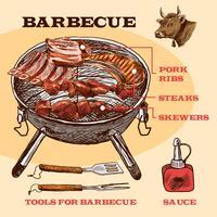 Croquis de viande bbq infographique vecteur