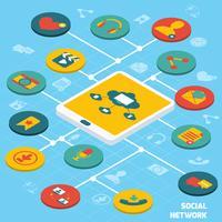 Réseau social isométrique