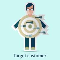 Concept client cible