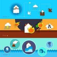 Bannières de catastrophes naturelles