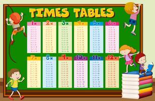 Times tables avec enfants grimpant à bord vecteur