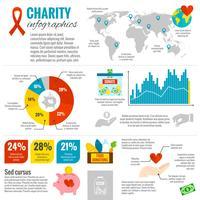 Jeu d'infographie de charité vecteur
