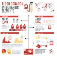 Infographie du donneur de sang vecteur