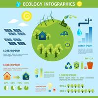 Ecologie Infographie Set vecteur