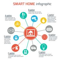Infographie de la technologie domotique intelligente vecteur