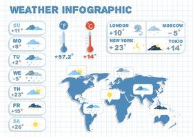 Éléments de conception infographiques prévisions météorologiques vecteur
