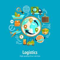 Concept de chaîne logistique