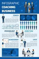 Rapport d'infographie sur le coaching d'entreprise vecteur