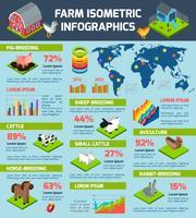 Affiche infographique de ferme d'élevage de bétail domestique vecteur