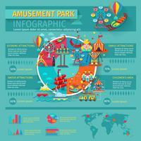 Infographie de parc d'attractions vecteur