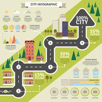 Structure de la ville et statistique infographique plat