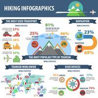 Ensemble d'infographie de randonnée vecteur