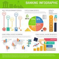 Ensemble d'infographie bancaire