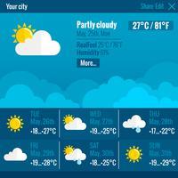 Concept d'interface météo