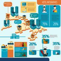 Ensemble d'infographie de l'hôtel vecteur