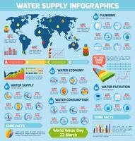 Infographie de l'approvisionnement en eau vecteur