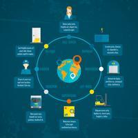 Set d'infographie logistique