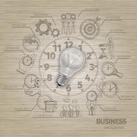 Esquisse de gestion du temps